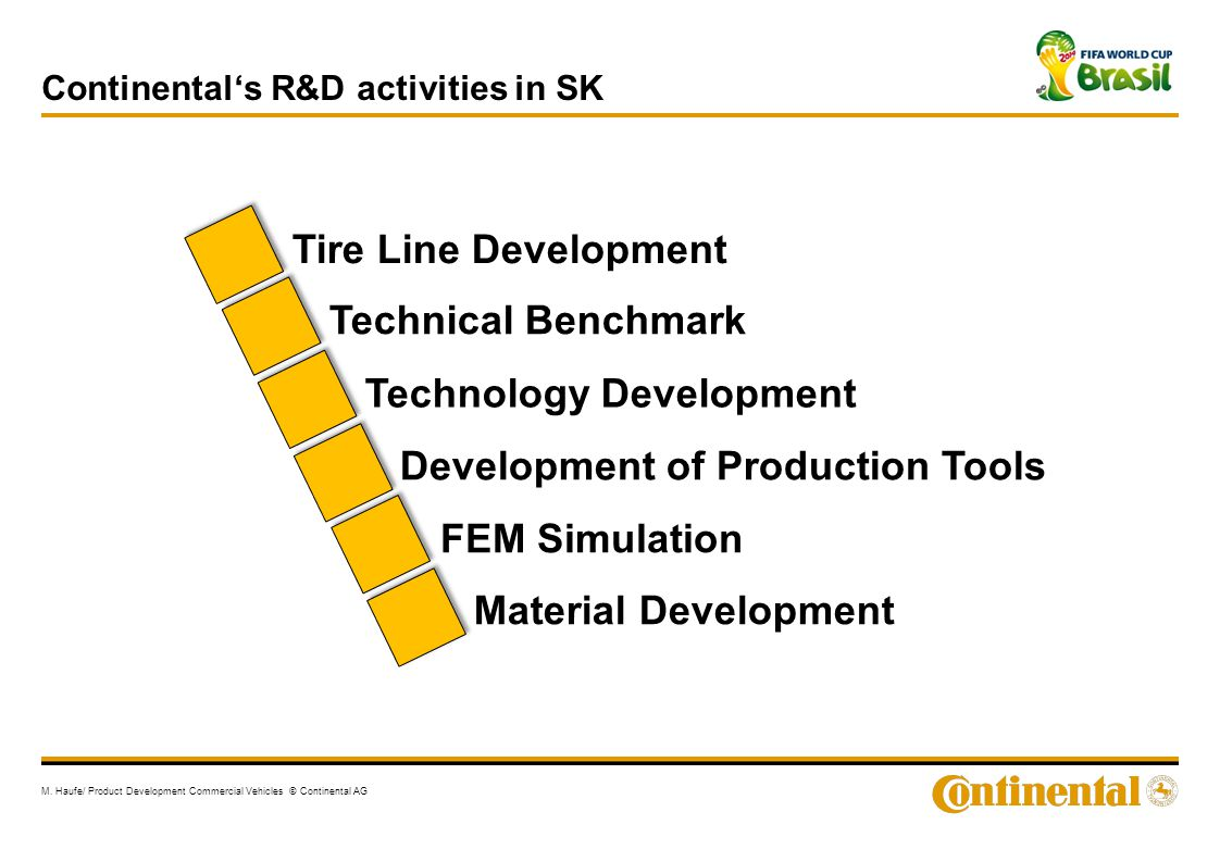 Continental's R&D activities in SK M. Haufe/ Product Development Commercial Vehicles © Continental AG Tire Line Development Technical Benchmark Techno