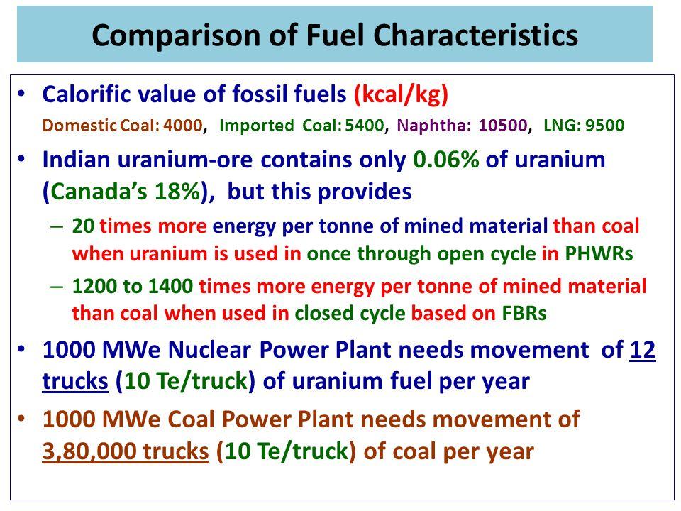 Comparison of Fuel Characteristics Calorific value of fossil fuels (kcal/kg) Domestic Coal: 4000, Imported Coal: 5400, Naphtha: 10500, LNG: 9500 India