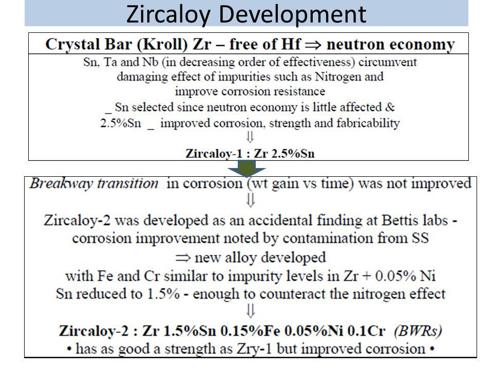 Zircaloy Development
