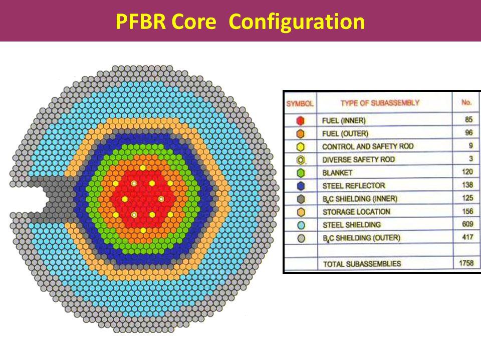 PFBR Core Configuration