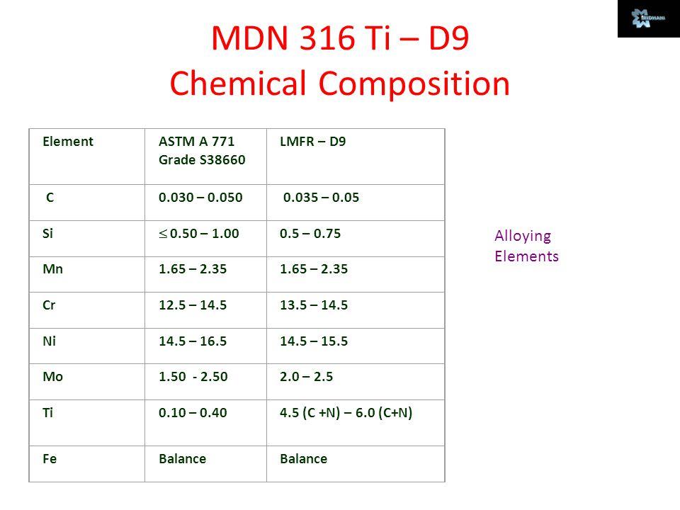 ElementASTM A 771 Grade S38660 LMFR – D9 C0.030 – 0.050 0.035 – 0.05 Si  0.50 – 1.00 0.5 – 0.75 Mn1.65 – 2.35 Cr12.5 – 14.513.5 – 14.5 Ni14.5 – 16.51