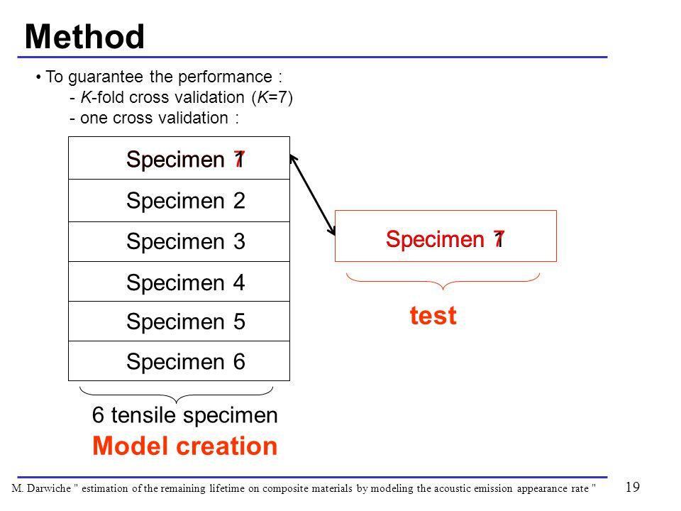 Specimen 1 Specimen 7 Method Model creation test 19 6 tensile specimen Specimen 1 To guarantee the performance : - K-fold cross validation (K=7) - one