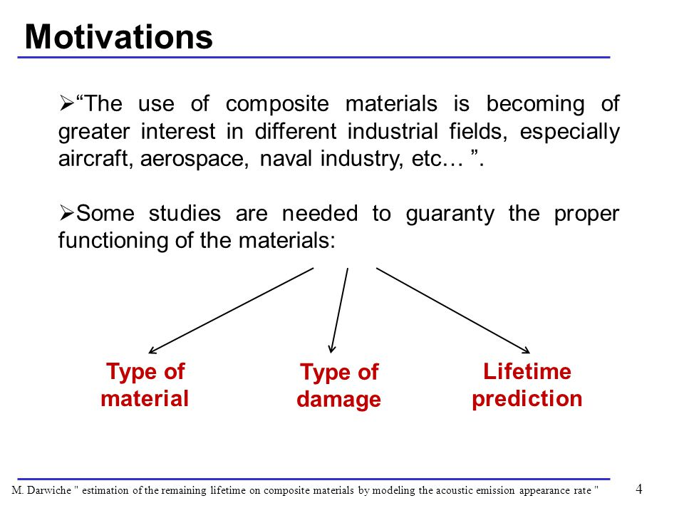 Motivations 4 Type of material Lifetime prediction Type of damage  The use of composite materials is becoming of greater interest in different industrial fields, especially aircraft, aerospace, naval industry, etc… .