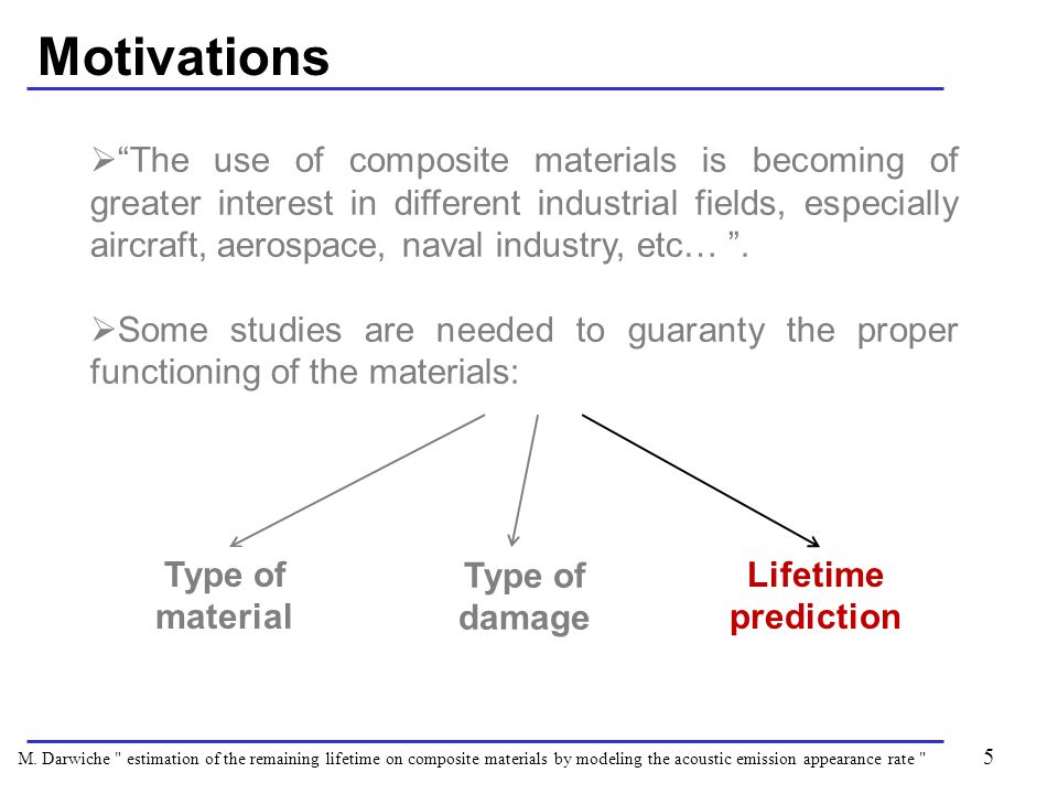 Motivations 5  The use of composite materials is becoming of greater interest in different industrial fields, especially aircraft, aerospace, naval industry, etc… .
