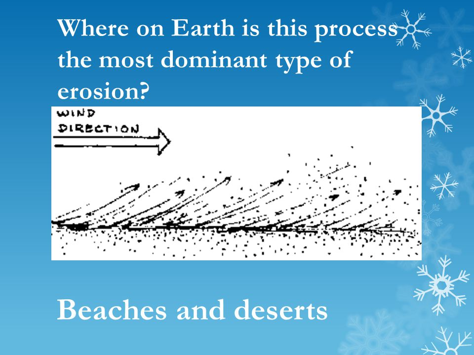 Where on Earth is this process the most dominant type of erosion? Beaches and deserts