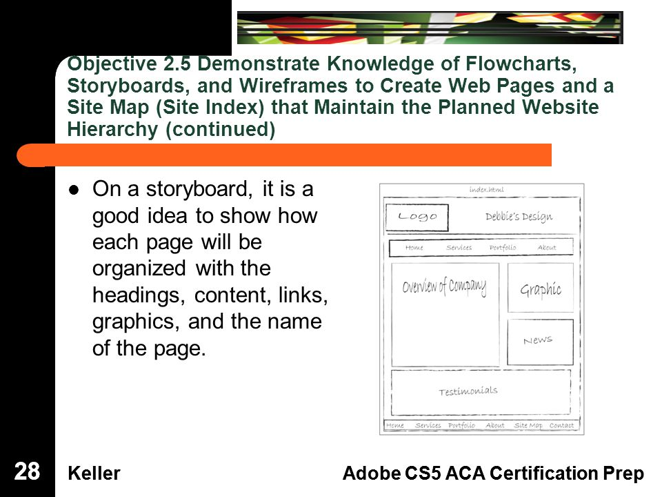 Dreamweaver Domain 3 KellerAdobe CS5 ACA Certification Prep Dreamweaver Domain 2 KellerAdobe CS5 ACA Certification Prep Objective 2.5 Demonstrate Knowledge of Flowcharts, Storyboards, and Wireframes to Create Web Pages and a Site Map (Site Index) that Maintain the Planned Website Hierarchy (continued) On a storyboard, it is a good idea to show how each page will be organized with the headings, content, links, graphics, and the name of the page.