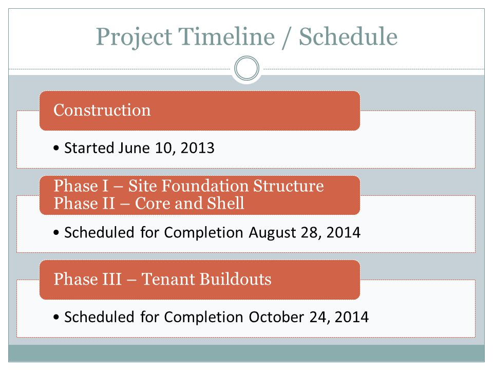 Project Timeline / Schedule Started June 10, 2013 Construction Scheduled for Completion August 28, 2014 Phase I – Site Foundation Structure Phase II –
