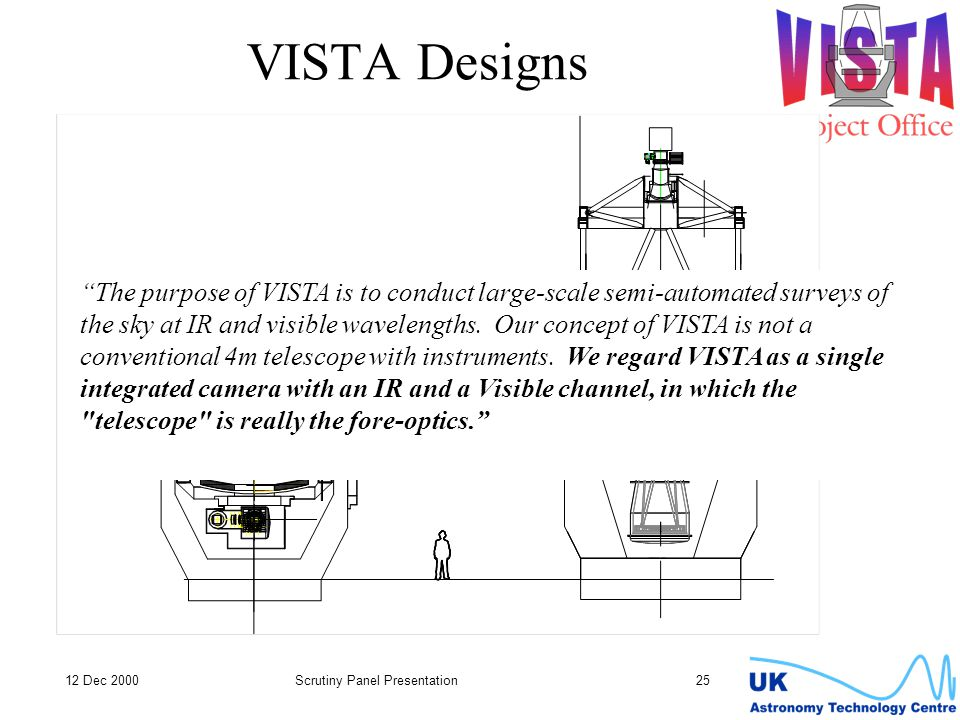 12 Dec 2000Scrutiny Panel Presentation 25 VISTA Designs The purpose of VISTA is to conduct large-scale semi-automated surveys of the sky at IR and visible wavelengths.