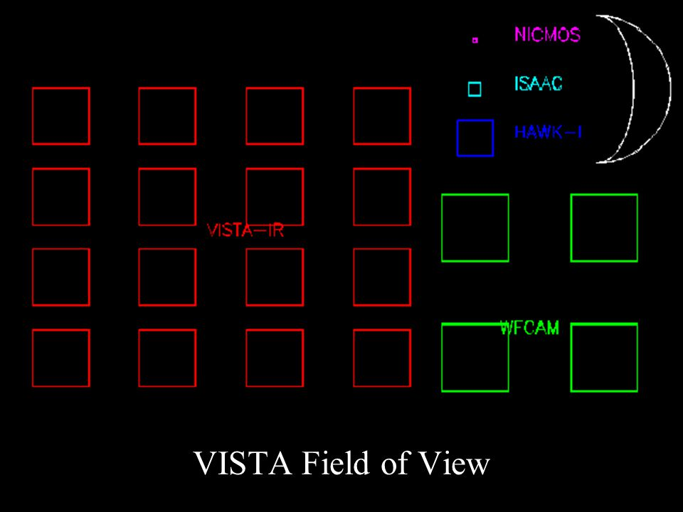 VISTA Field of View