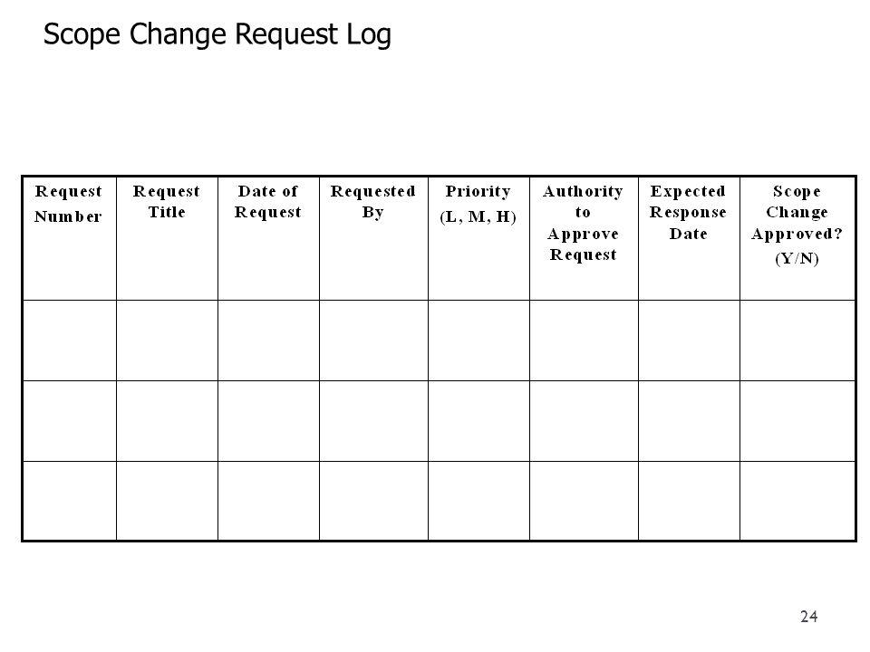 Scope Change Request Log 24