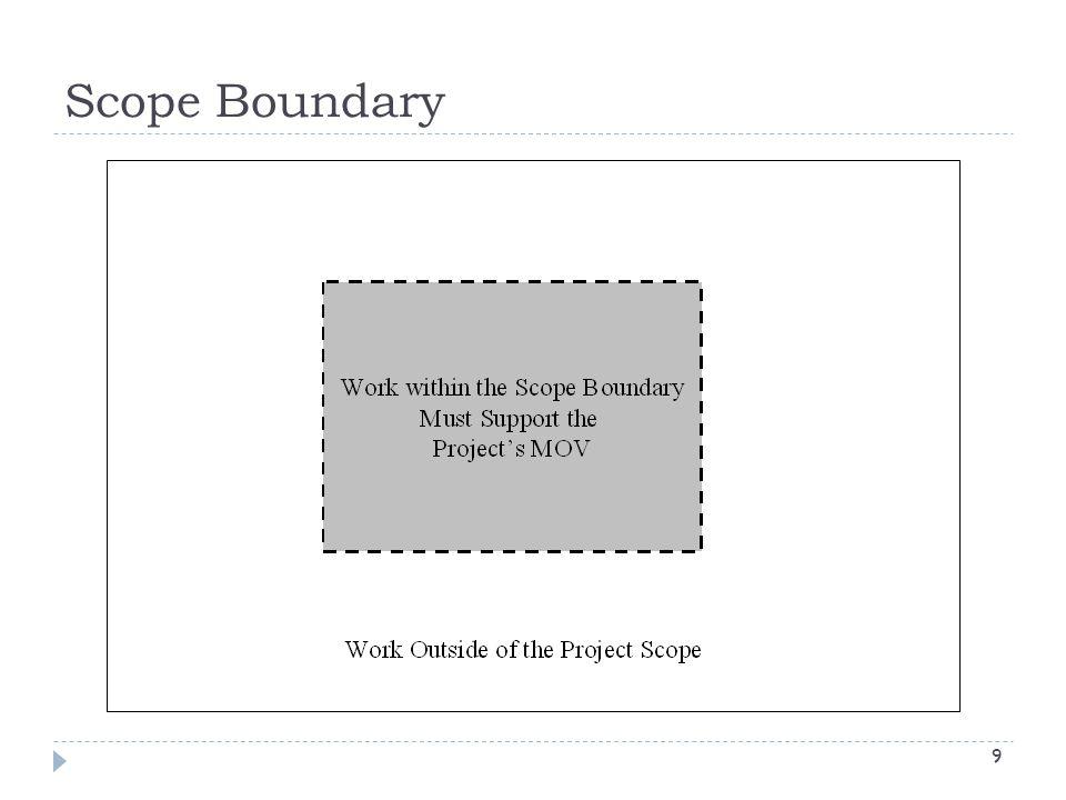 Scope Boundary 9