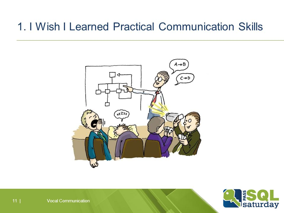 1. I Wish I Learned Practical Communication Skills Vocal Communication11 |
