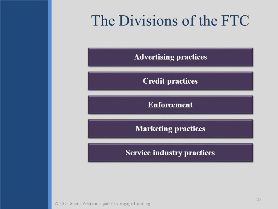The Divisions of the FTC 23 © 2012 South-Western, a part of Cengage Learning