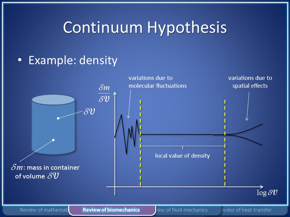 Continuum Hypothesis Example: density : mass in container of volume variations due to molecular fluctuations local value of density variations due to