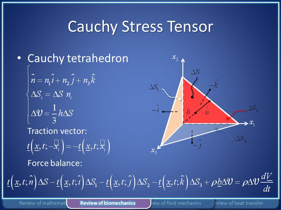 Cauchy Stress Tensor Cauchy tetrahedron Traction vector: Force balance: Review of heat transferReview of fluid mechanicsReview of mathematics