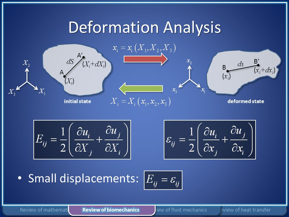 Deformation Analysis Small displacements: initial statedeformed state A ( X i ) A' ( X i +dX i ) dS B(xi)B(xi) B' ( x i +dx i ) ds Review of heat tran