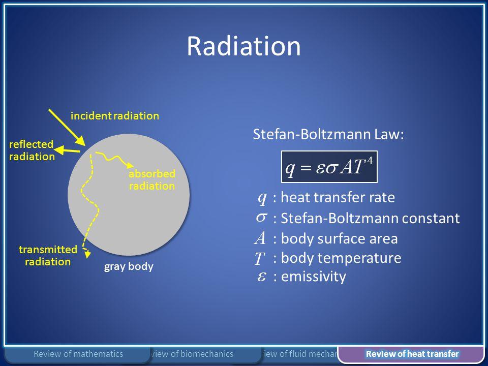 Radiation Review of fluid mechanicsReview of biomechanicsReview of mathematics Stefan-Boltzmann Law: : Stefan-Boltzmann constant : body surface area :