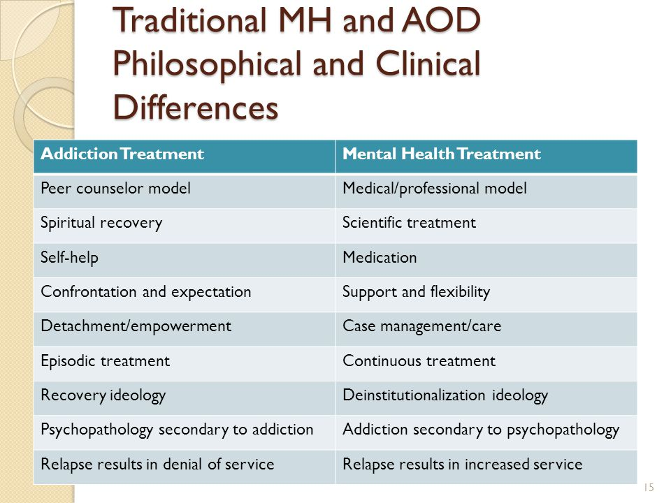 Traditional MH and AOD Philosophical and Clinical Differences Addiction TreatmentMental Health Treatment Peer counselor modelMedical/professional mode