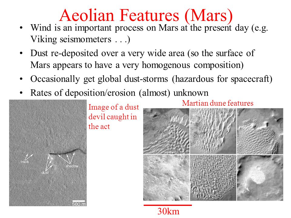 Aeolian Features (Mars) Wind is an important process on Mars at the present day (e.g.