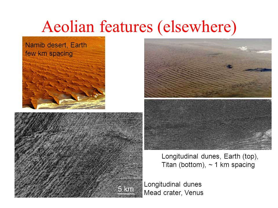 Aeolian features (elsewhere) Namib desert, Earth few km spacing Longitudinal dunes Mead crater, Venus Longitudinal dunes, Earth (top), Titan (bottom), ~ 1 km spacing