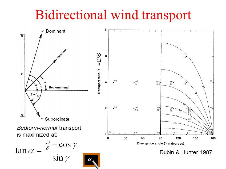 Bidirectional wind transport Dominant Subordinate Rubin & Hunter 1987 Bedform-normal transport is maximized at: =D/S 