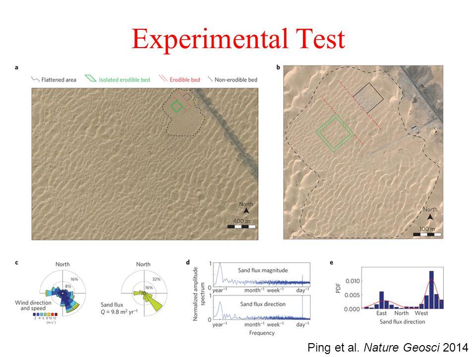 Experimental Test Ping et al. Nature Geosci 2014