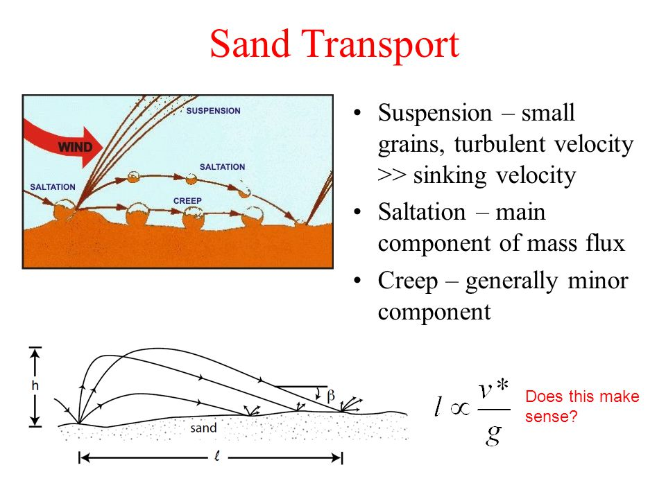Sand Transport Suspension – small grains, turbulent velocity >> sinking velocity Saltation – main component of mass flux Creep – generally minor compo