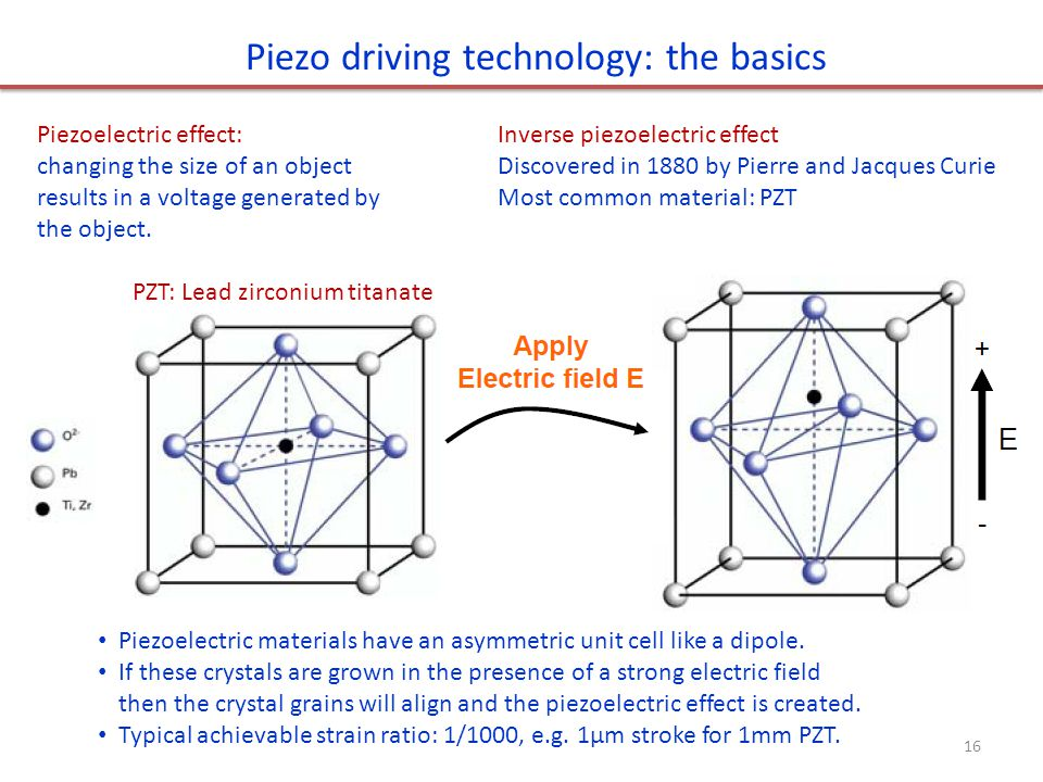 Inverse piezoelectric effect Discovered in 1880 by Pierre and Jacques Curie Most common material: PZT Piezoelectric materials have an asymmetric unit