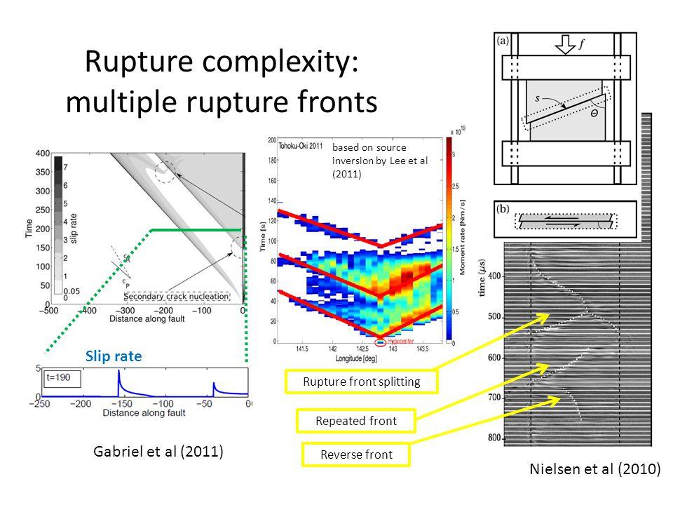 Rupture complexity: multiple rupture fronts Gabriel et al (2011) Slip rate Nielsen et al (2010) Rupture front splitting Reverse front based on source
