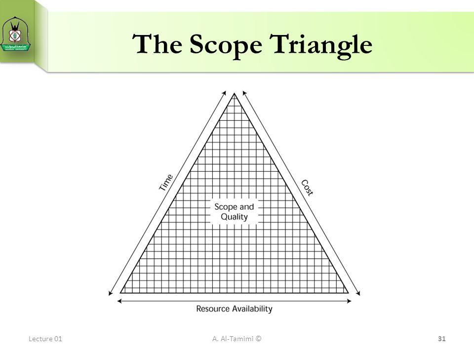 The Scope Triangle Lecture 01A. Al-Tamimi ©31