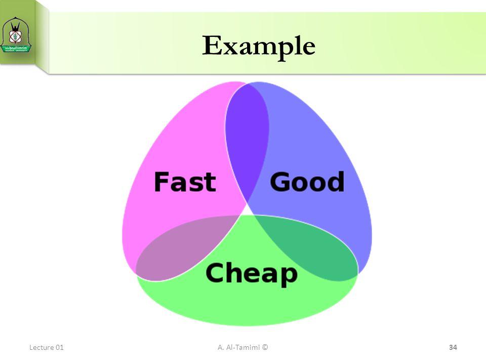 Example Lecture 01A. Al-Tamimi ©34