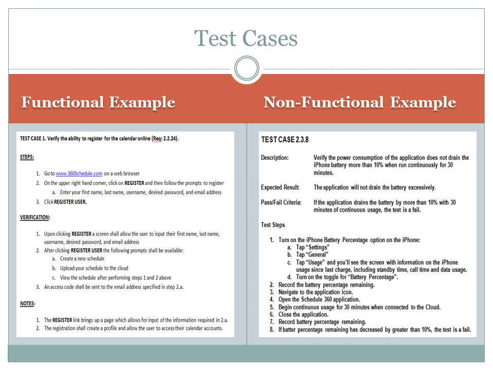 Functional Example Non-Functional Example Test Cases