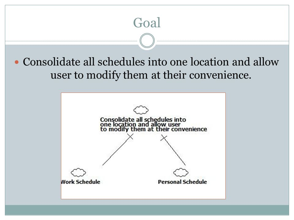 Goal Consolidate all schedules into one location and allow user to modify them at their convenience.