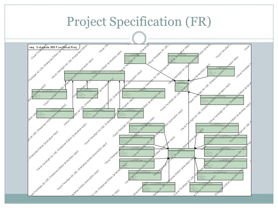 Project Specification (FR)