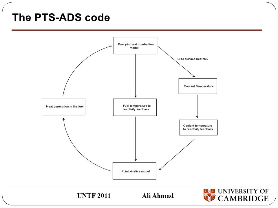 The PTS-ADS code UNTF 2011 Ali Ahmad Agenda