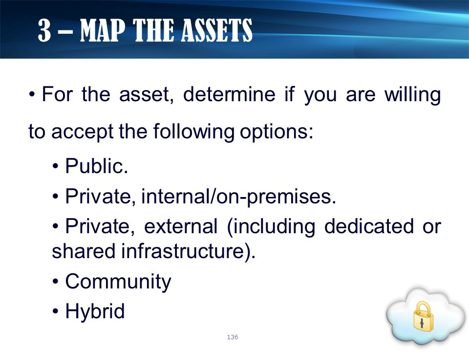 For the asset, determine if you are willing to accept the following options: Public.