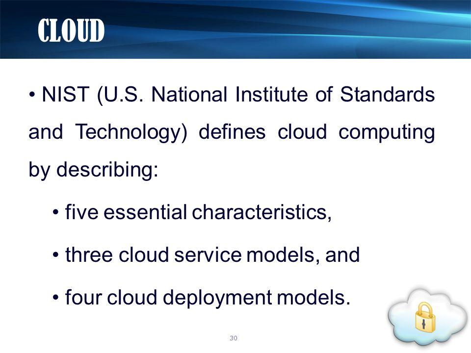 NIST (U.S.