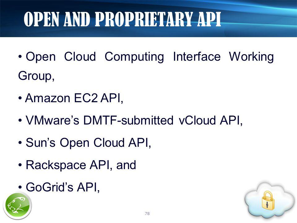 Open Cloud Computing Interface Working Group, Amazon EC2 API, VMware's DMTF-submitted vCloud API, Sun's Open Cloud API, Rackspace API, and GoGrid's AP