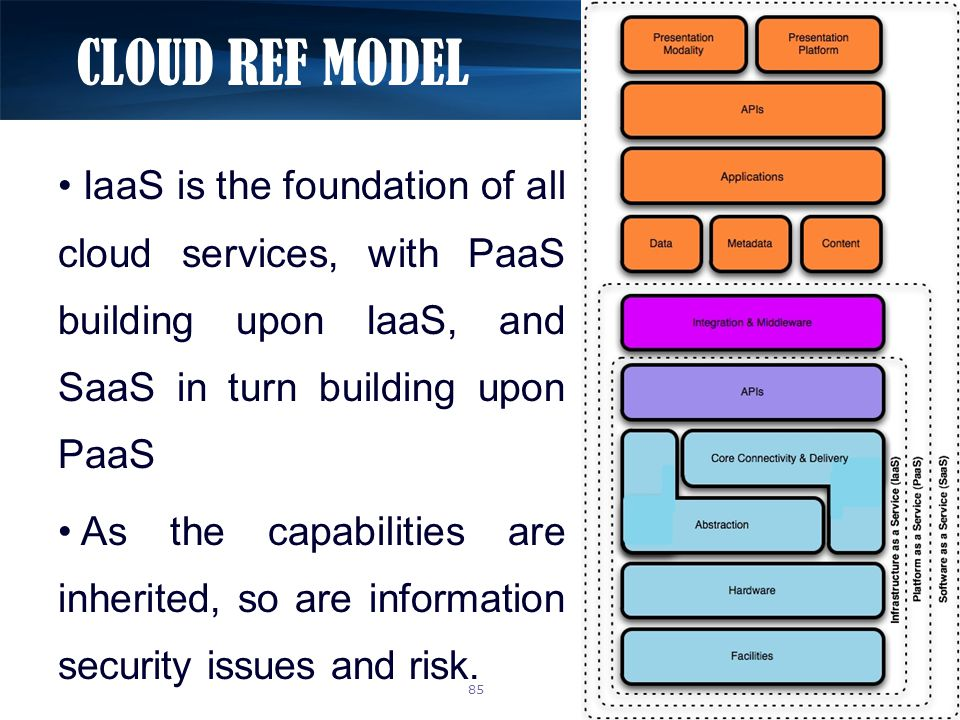 CLOUD REF MODEL 85 IaaS is the foundation of all cloud services, with PaaS building upon IaaS, and SaaS in turn building upon PaaS As the capabilities