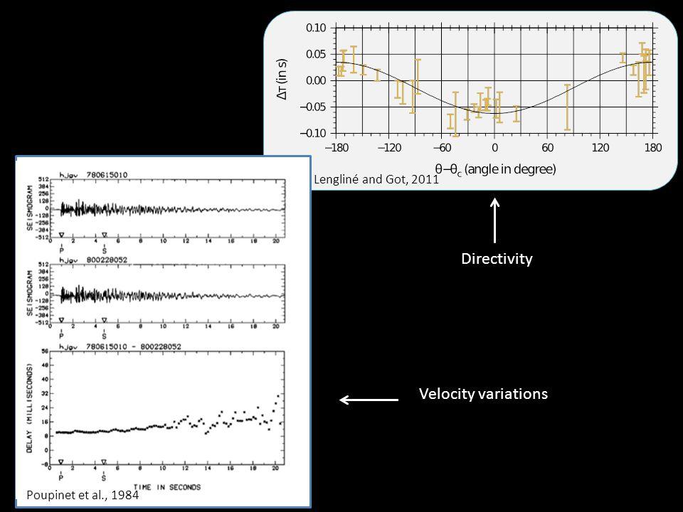 Poupinet et al., 1984 Lengliné and Got, 2011 Directivity Velocity variations