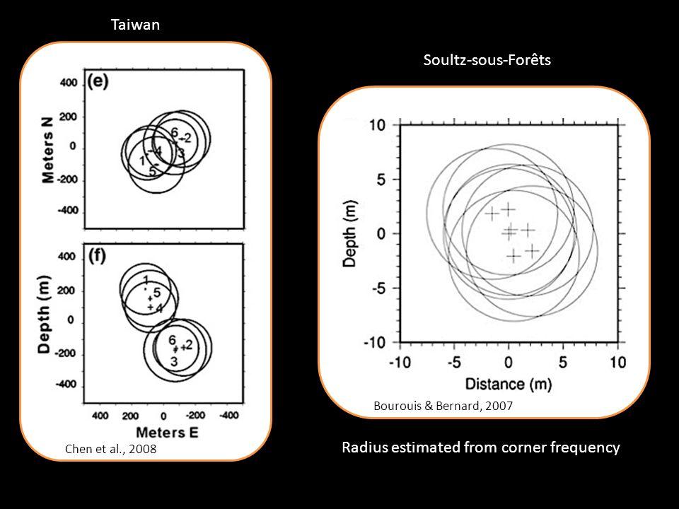 Bourouis & Bernard, 2007 Chen et al., 2008 Soultz-sous-Forêts Taiwan Radius estimated from corner frequency