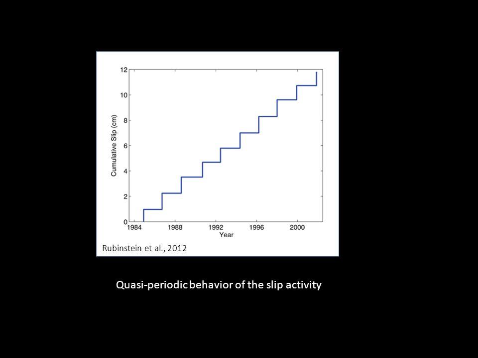 Rubinstein et al., 2012 Quasi-periodic behavior of the slip activity