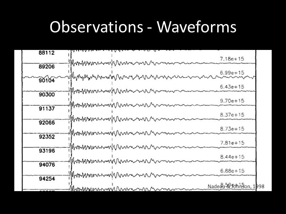 Observations - Waveforms Nadeau & Johnson, 1998
