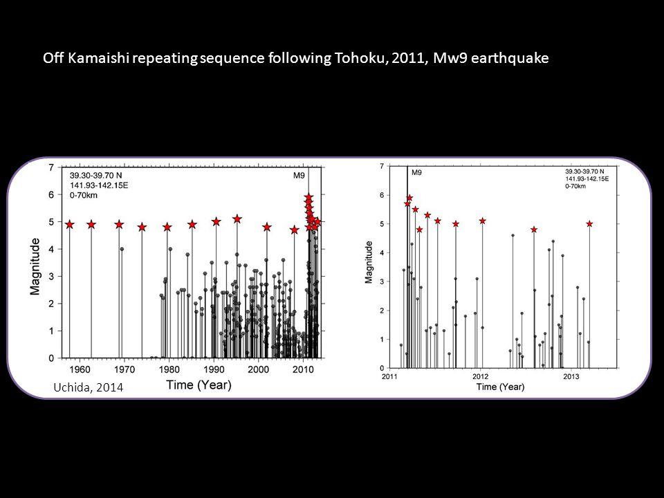 Uchida, 2014 Off Kamaishi repeating sequence following Tohoku, 2011, Mw9 earthquake