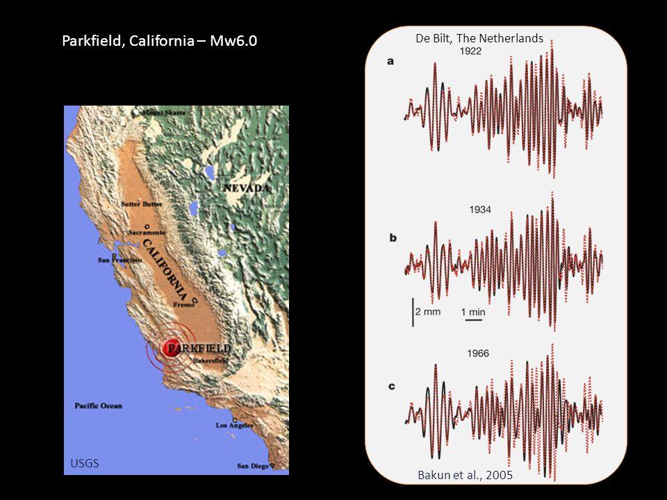 Parkfield, California – Mw6.0 USGS Bakun et al., 2005 De Bilt, The Netherlands