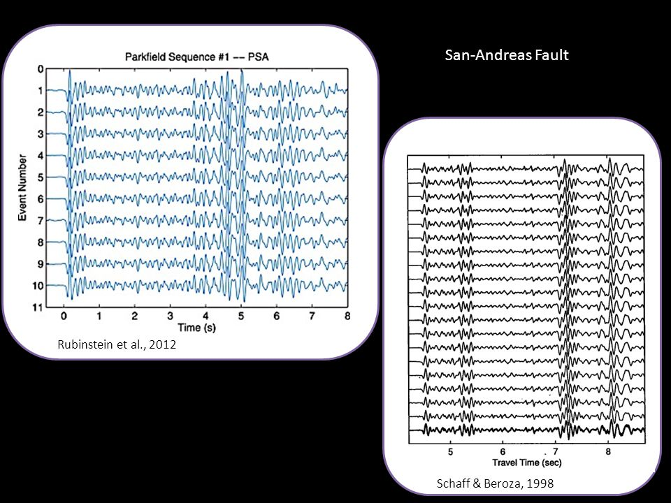 2 examples of use of repeating earthquake sequences -Earthquake detection and time activity (with P.