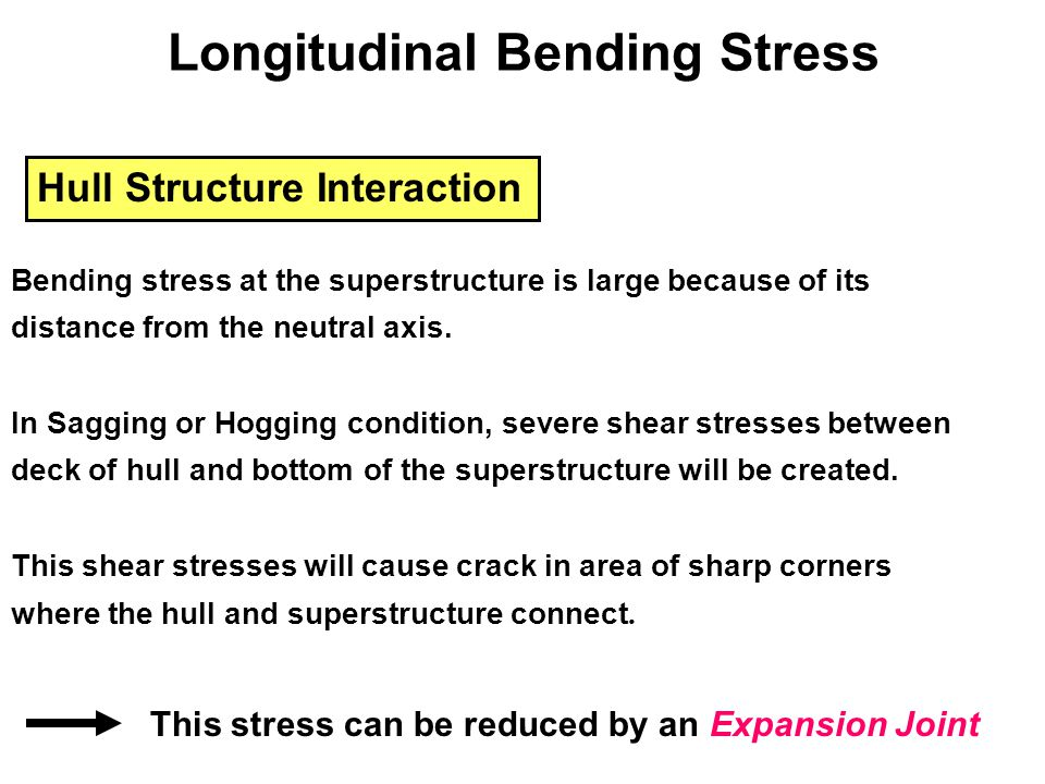 Hull Structure Interaction Bending stress at the superstructure is large because of its distance from the neutral axis. In Sagging or Hogging conditio