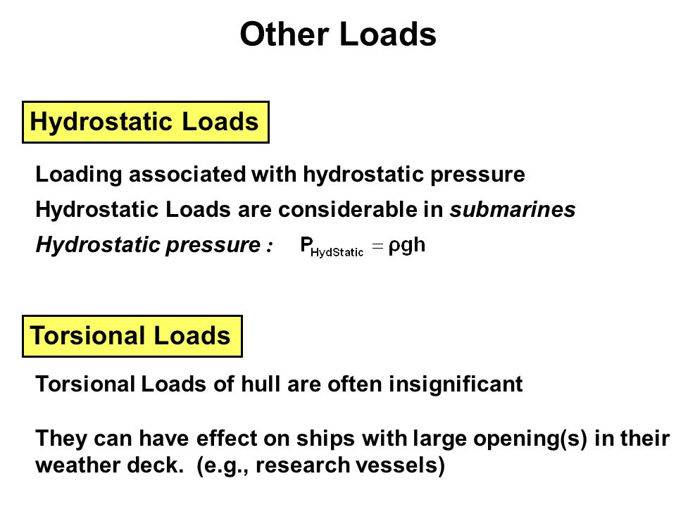 Other Loads Hydrostatic Loads Loading associated with hydrostatic pressure Hydrostatic Loads are considerable in submarines Hydrostatic pressure : Tor