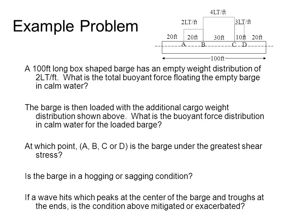 Example Problem A 100ft long box shaped barge has an empty weight distribution of 2LT/ft. What is the total buoyant force floating the empty barge in