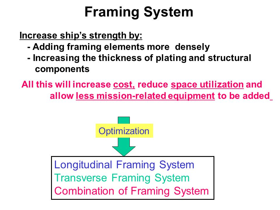 Framing System Increase ship's strength by: - Adding framing elements more densely - Increasing the thickness of plating and structural components All